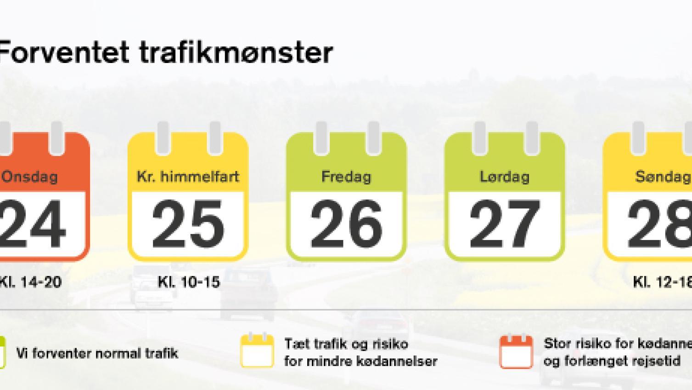 Vejarbejde Og Sommerhusbesog Kan Drille Trafikken Omkring Kristi